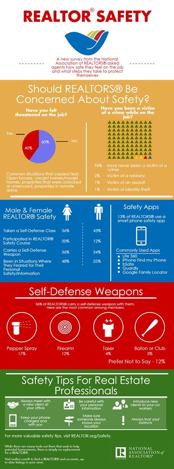 2015-realtor-safety-infographic-2015-03-02 (1)